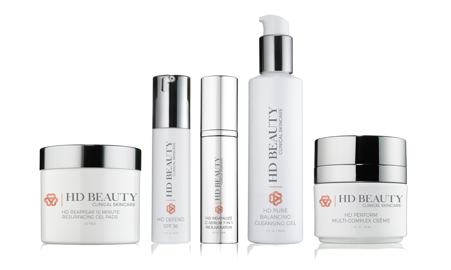 Lorasaysso Hd Beauty Find Out Your Skin Care Type And More