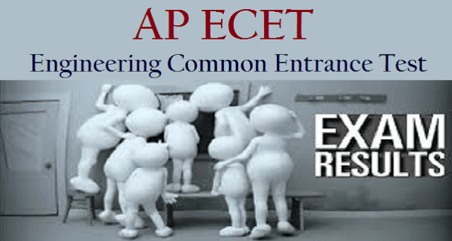AP State, AP Results, AP ECET, ECET Result, AP Engineering Common Entrance Test, www.sche.ap.gov.in, Results, Rank Cards, Score Card
