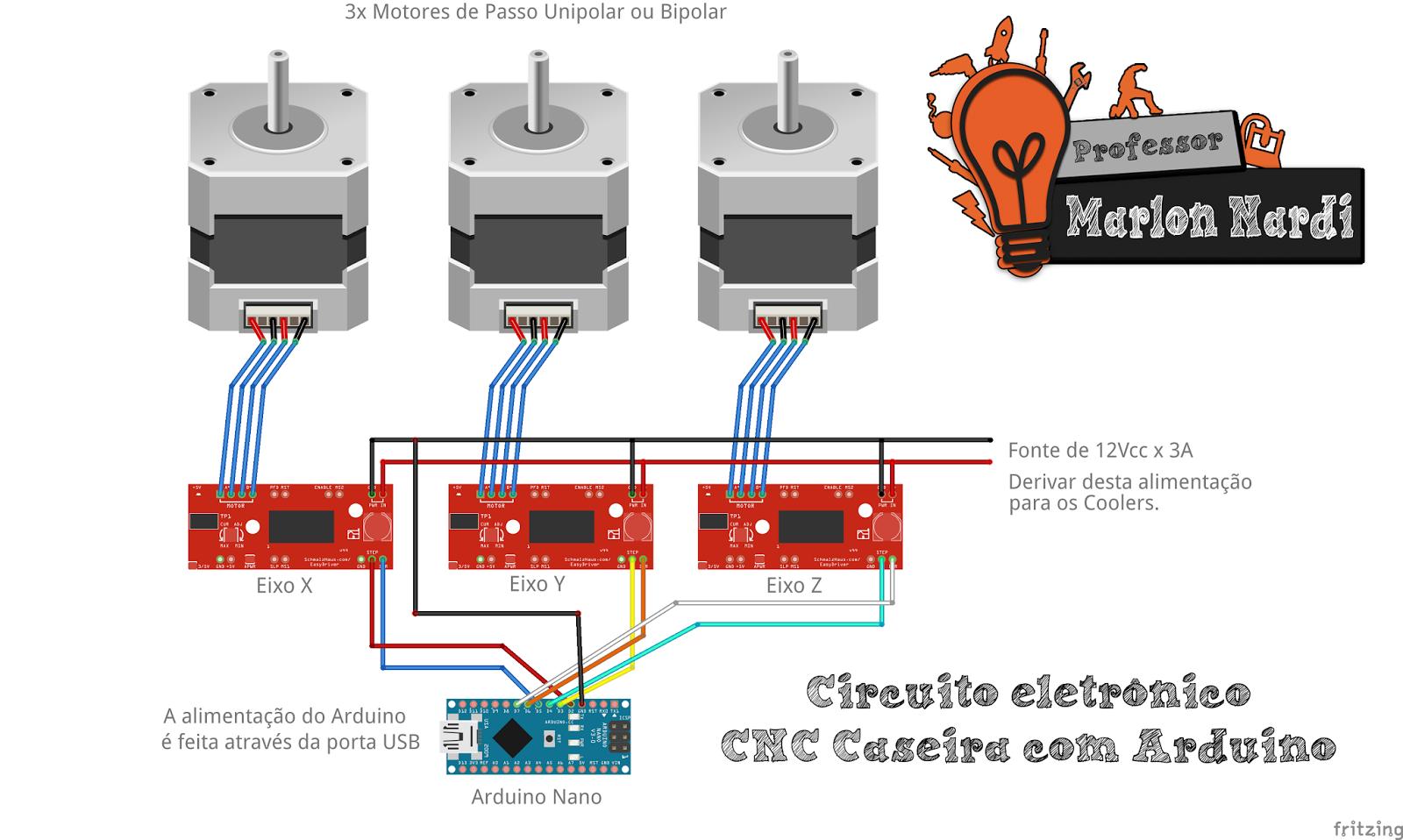 Marlon nardi walendorff construa sua prpria cnc 20 os 3 componentes vermelhos do circuito so easy drivers que podem ser comprados no mercado livre por cerca de 20 reais cada um s exite um modelo de easy ccuart Choice Image
