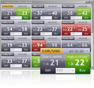 Como funciona el mercado de divisas forex