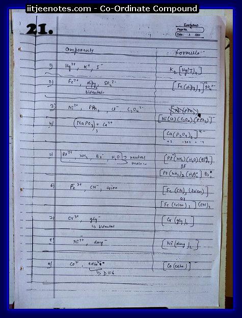 Coordinate Compound Notes6