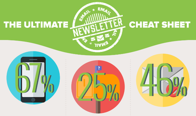 The Ultimate Email Newsletter Cheat Sheet