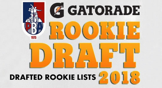 COMPLETE LIST: Drafted Rookies 2018 PBA Draft December 16
