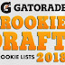COMPLETE LIST: Drafted Rookies 2018 PBA Draft December 16