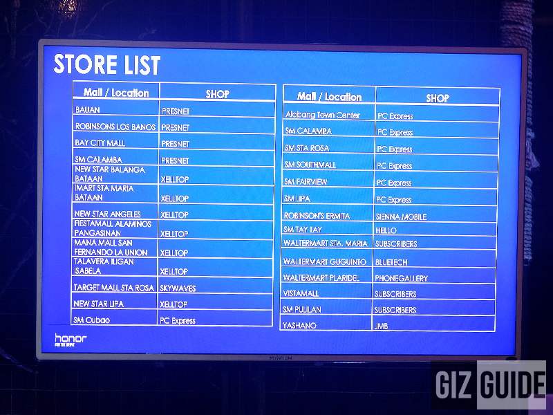 Updated list of store