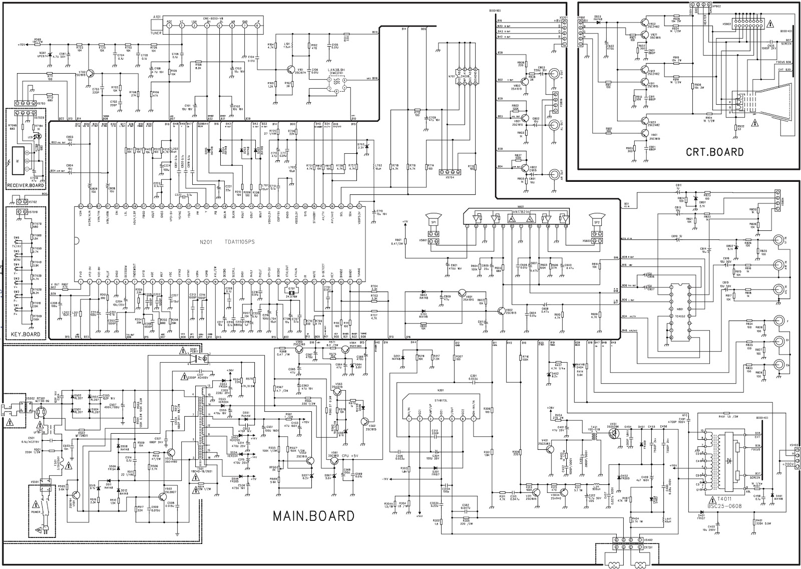 Color Tv Circuit Diagram Used Tda Ps As System Chroma