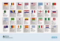 lámina países mundial y banderas