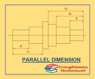 what-is-parallel-dimension
