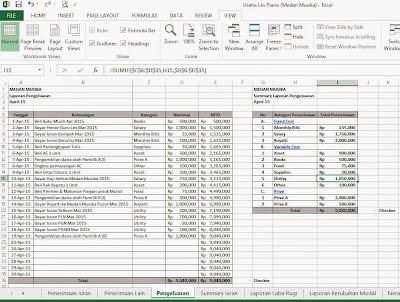 Endry Lee's Blog: Excel Untuk Usaha Pribadi