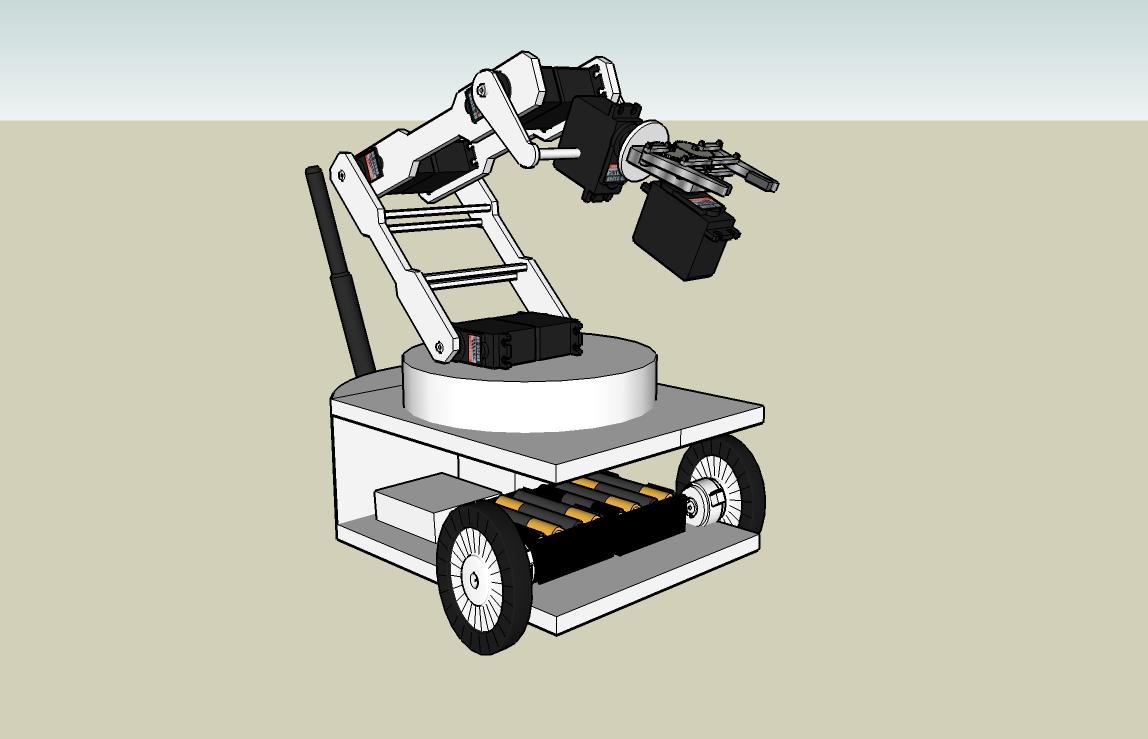 6 Month Industrial Training in Robotics, Advanced Robotics and
