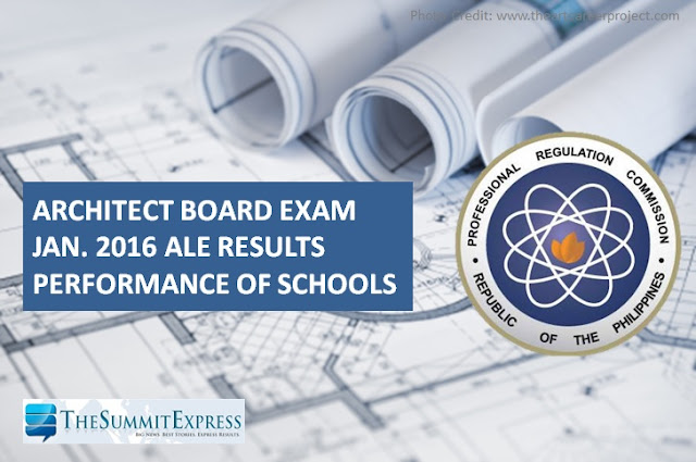 Top performing school, performance of schools January 2016 Architect board exam