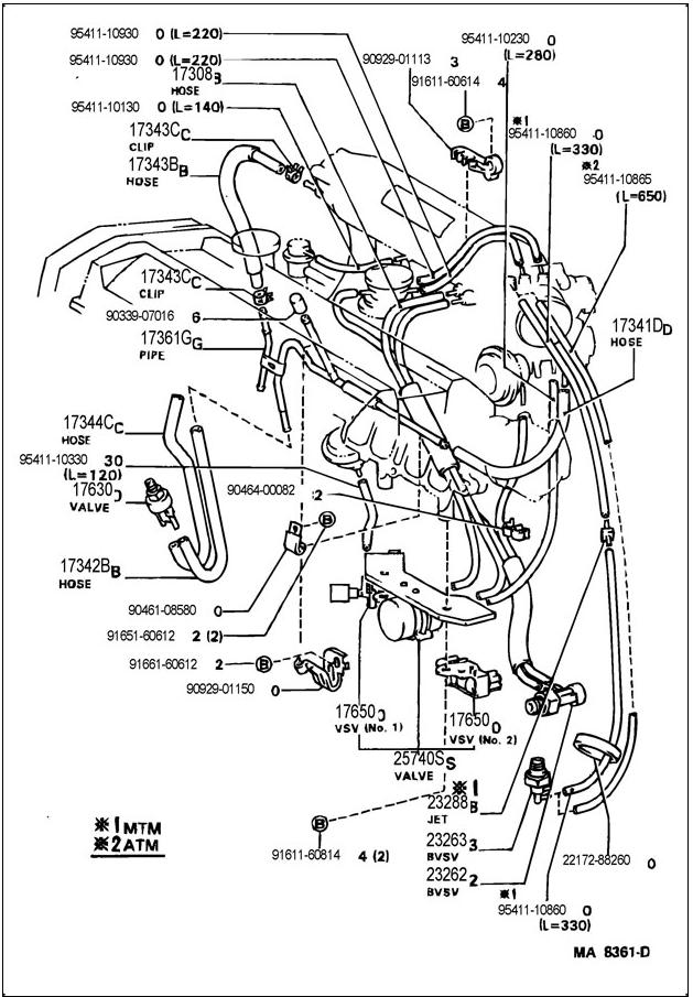 vacuum hose replacement and diagram 1986 toyota celica gts mike\u0027s  engine vacuum line diagram