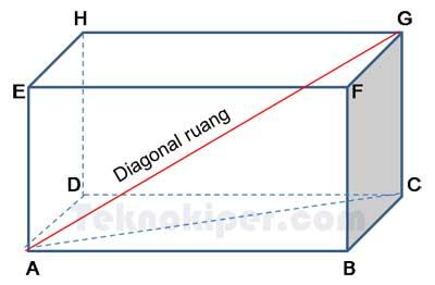 Menghitung diagonal ruang dengan dalil Pythagoras