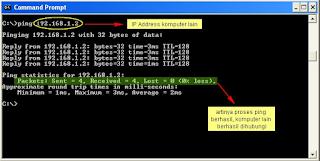 Cara Cepat Input Nilai US/USBN & Raport Dapodik Dengan Banyak Komputer Dalam Jaringan