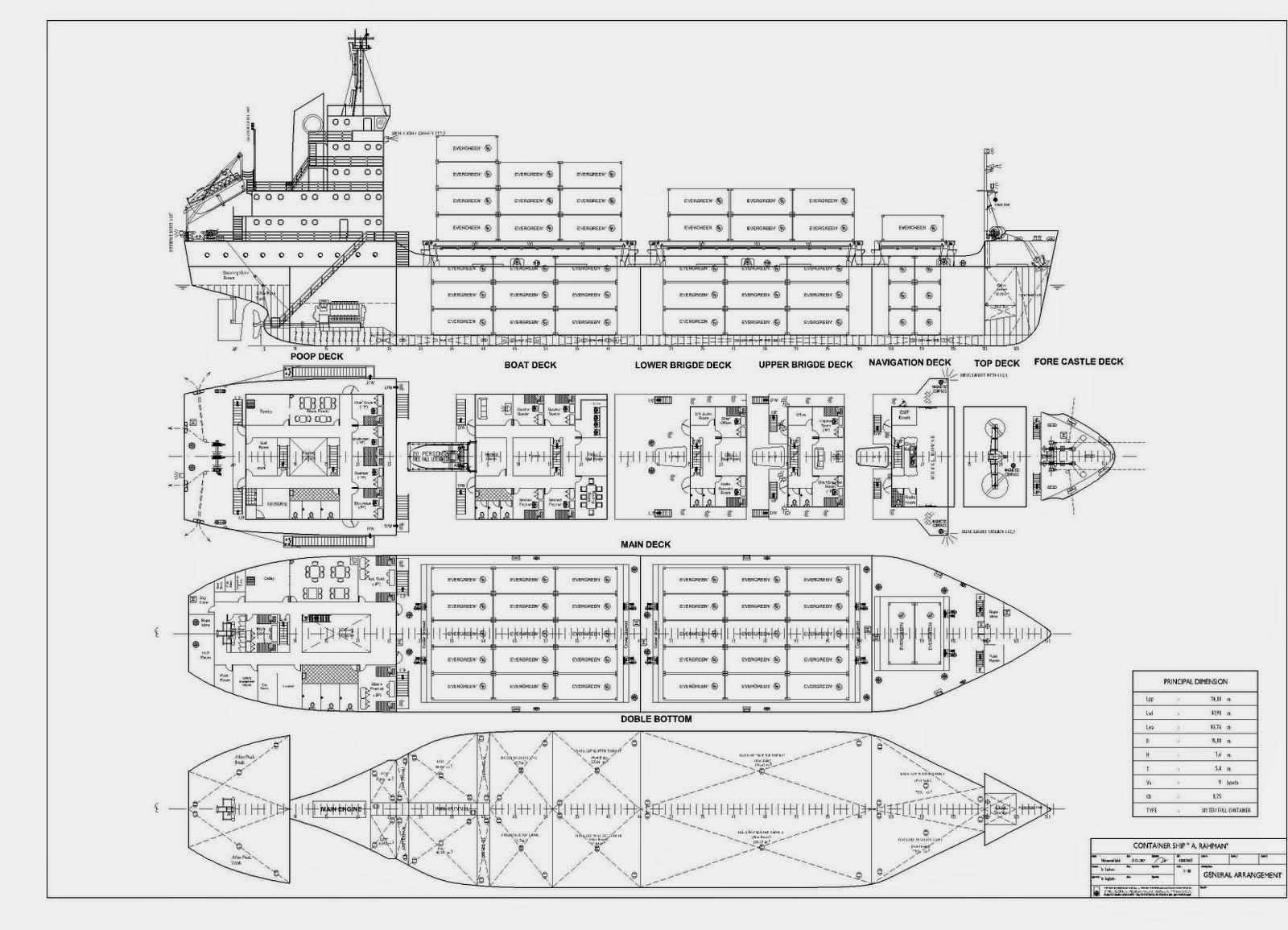 Himadec Ppns Pengenalan Teknik Perancangan Amp Kontruksi Kapal