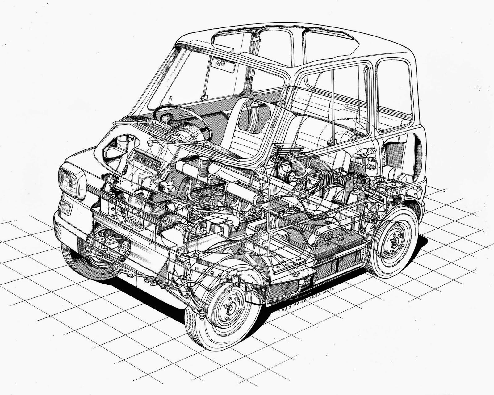 A Bateria Ford Comuta