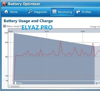 برنامج Battery Optimizer للمحافظة على بطارية اللاب توب والاطالة فى عمرها