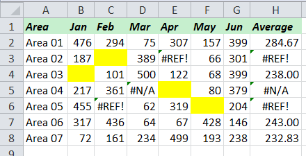 Contoh Tabel Conditional Formating