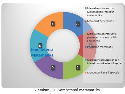 gambar kompetensi matematika KD dan KI