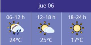 El tiempo en Bornos 05/07/17