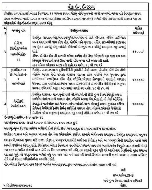 District Health Society Botad Recruitment for F.H.W., Pharmacist cum Data Assistant & Laboratory Technician Posts 2018