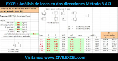 Excel para Análisis de losas en dos direcciones método 3 ACI