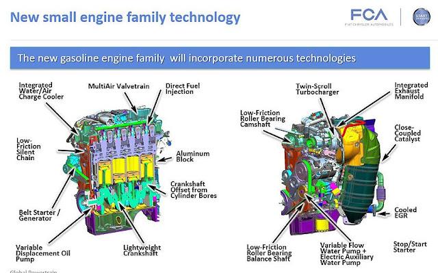 Novo Motor Fiat GSE