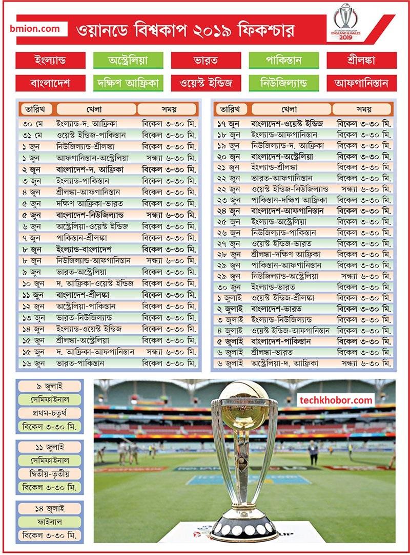 ২০১৯-ক্রিকেট-বিশ্বকাপ-খেলার-সময়সূচী-ফিক্সচার