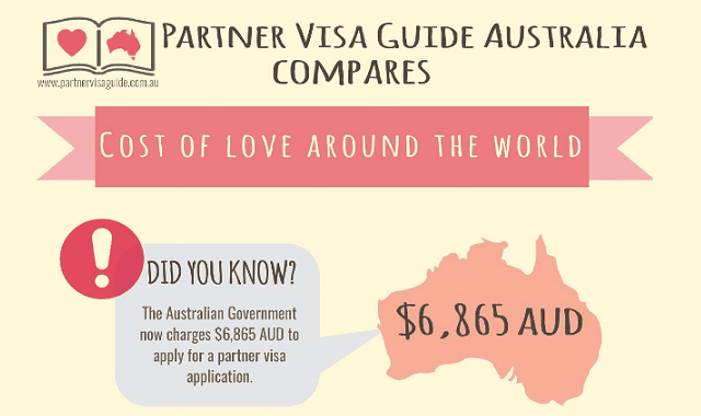 Partner Visa Guide Australia Compares