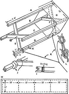 esquema para elaborar el papalote de caja
