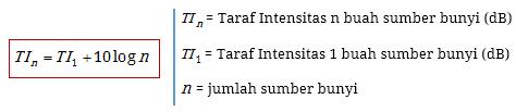 rumus taraf intensitas bunyi n buah sumber bunyi instafisika