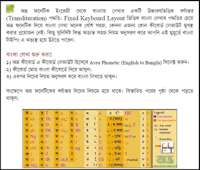 Avro Bangla Writing / Typing Tutorial PDF Download