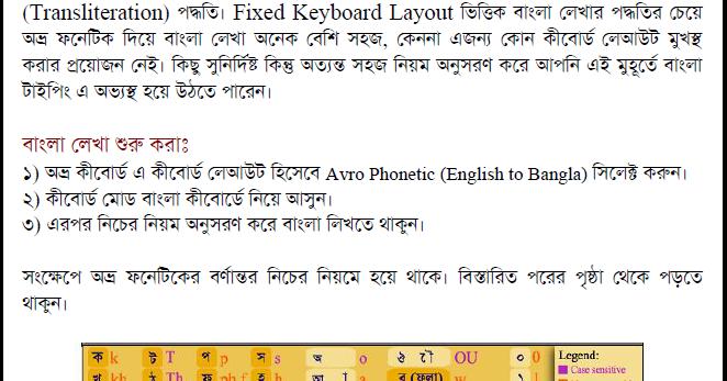 Avro Keyboard For Pc