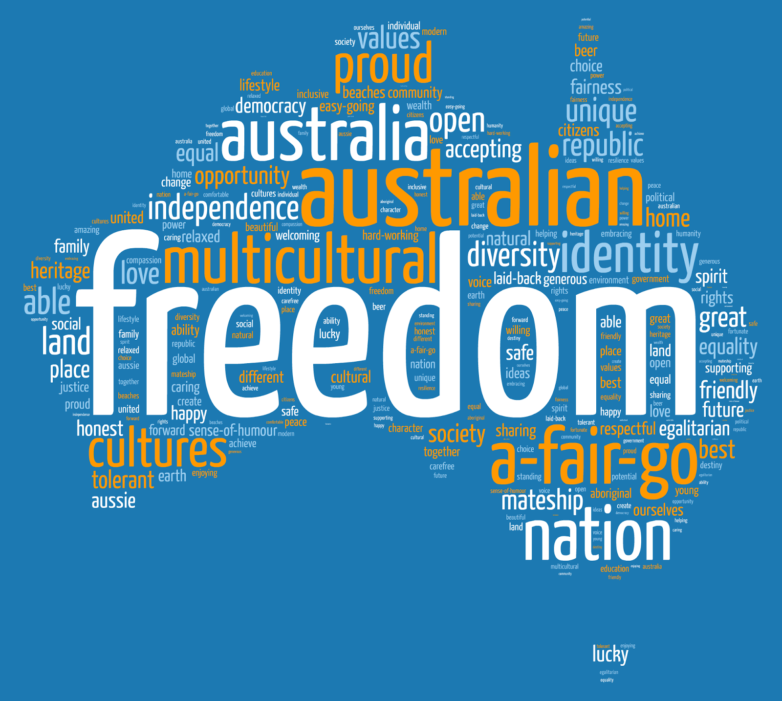 Is Australia A Democratic Country Reflections On The Australian Republic February 2014