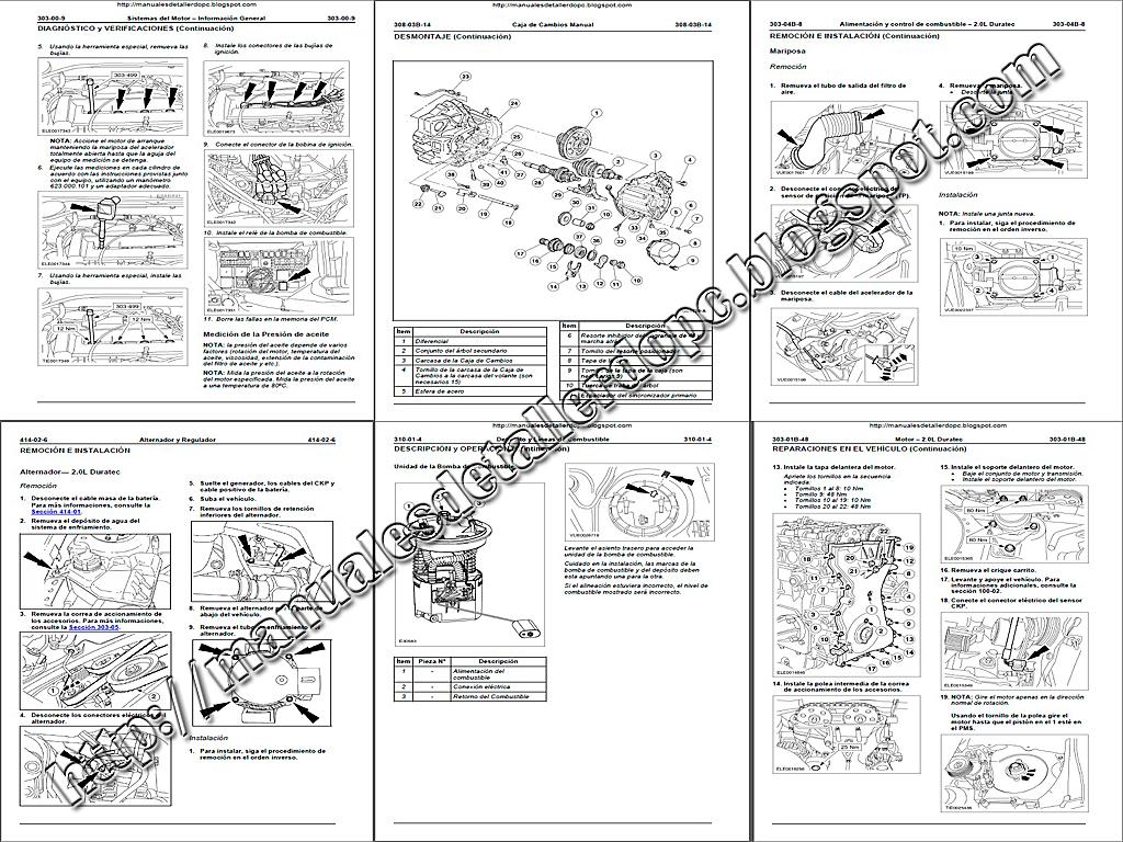 Manual Del Propietario Ford Ecosport