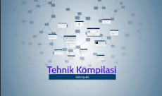 TRANSLATOR - TEHNIK KOMPILASI