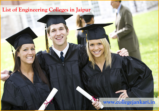 List of Engineering Colleges in Jaipur