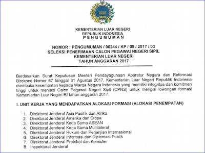 Seleksi Penerimaan Calon Pegawai Negeri Sipil (CPNS) Kementerian Luar Negeri Tahun Anggaran 2017