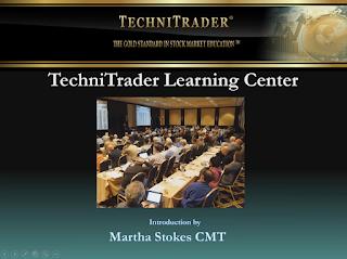learning center - TechniTrader