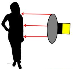 Pencahayaan Samping, korporat fotografi