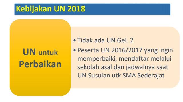 Kebijakan UN 2018