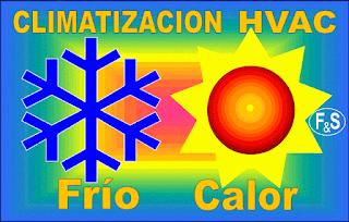 climatizacion-en-talca-VII-Region-hvac-Chile