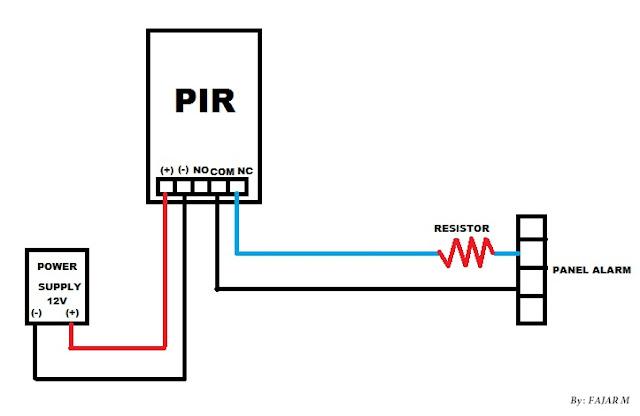 Cara memasang alarm sensor PIR dengan benar