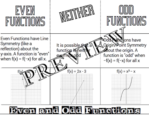 26 Even And Odd Functions Worksheet With Answers - Worksheet Resource Plans