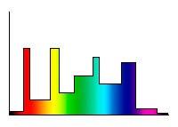 Música y color