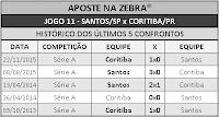 LOTECA 702 - HISTÓRICO JOGO 11