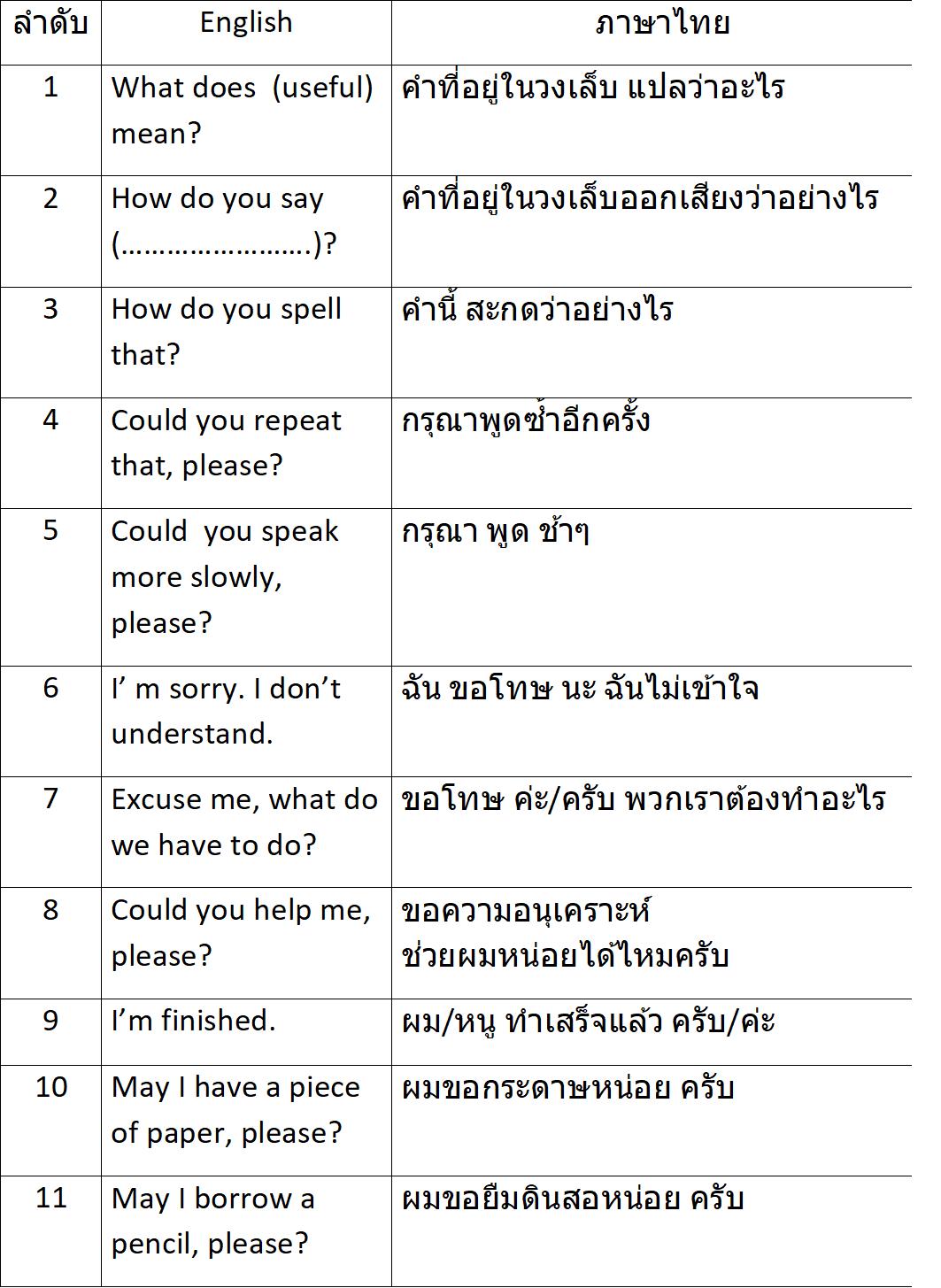 Classroom English 2