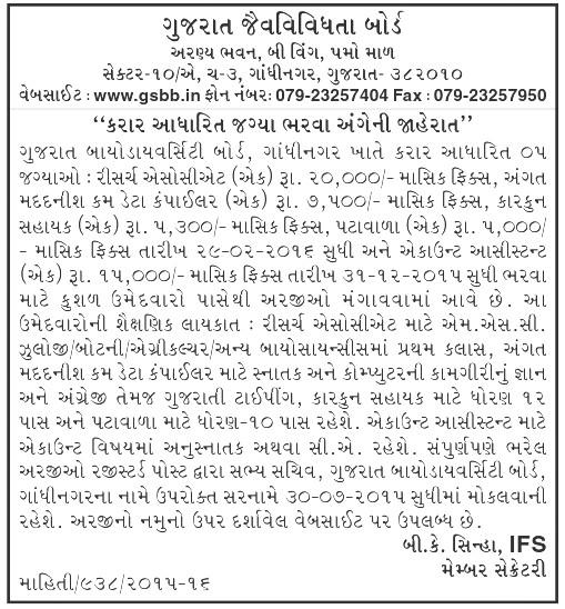 Gujarat Biodiversity Board