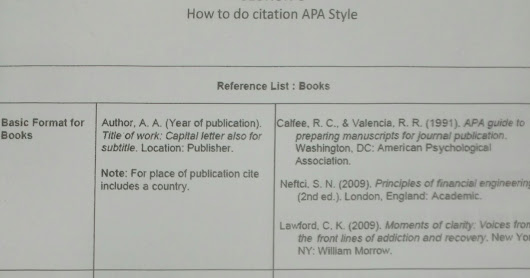 apa style book titles A guide to help users create citations using apa (american psychological association) style, 6th edition from book title (page number), by author first initial.