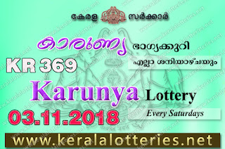 "keralalotteries.net""kerala lottery result 3 11 2018 karunya kr 369"", 3rd November 2018 result karunya kr.369 today, kerala lottery result 3.11.2018, kerala lottery result 03-11-2018, karunya lottery kr 369 results 3-11-2018, karunya lottery kr 369, live karunya lottery kr-369, karunya lottery, kerala lottery today result karunya, karunya lottery (kr-369) 3/11/2018, kr369, 3.11.2018, kr 369, 3.11.2018, karunya lottery kr369, karunya lottery 03.11.2018, kerala lottery 3.11.2018, kerala lottery result 03-11-2018, kerala lottery result 3-11-2018, kerala lottery result karunya, karunya lottery result today, karunya lottery kr369, 3-11-2018-kr-369-karunya-lottery-result-today-kerala-lottery-results, keralagovernment, result, gov.in, picture, image, images, pics, pictures kerala lottery, kl result, yesterday lottery results, lotteries results,"